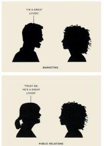 Δημόσιες Σχέσεις – Marketing – Διαφήμιση .Η μεγάλη Σύγχυση.