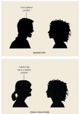 pr marketing