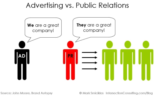 pr vs advertising 2