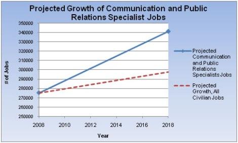 Οι Δημόσιες Σχέσεις δεν είναι γνωριμίες και υποδοχή . Είναι η παλαιότερη επιστήμη στον επικοινωνιακό κλάδο.